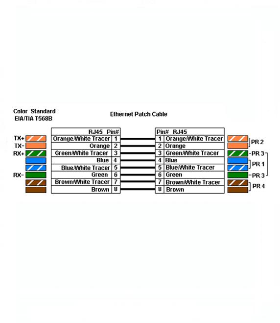Материал проводника: CCA